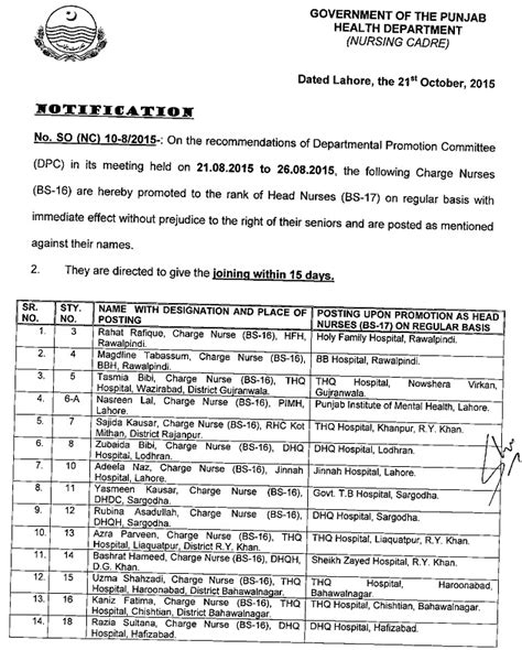 Promotion Notification Letter Govt Of Punjab Punjab Govt Promoted 273 Charge Nurses In Bps 16 To Nurses In Bps 17 Pakworkers