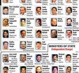 Prime Ministers Cabinet Members by Members In The Cabinet Of Prime Minister India 2017