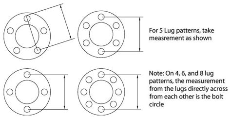 2002 mustang lug pattern wheel bolt pattern cross reference database and conversion