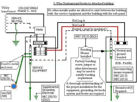 residential electrical panel wiring diagrams