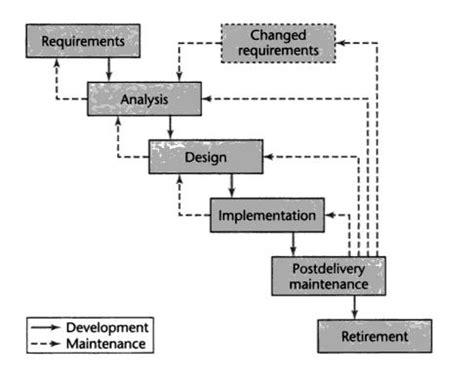 kotter engineering untitled document jcsites juniata edu