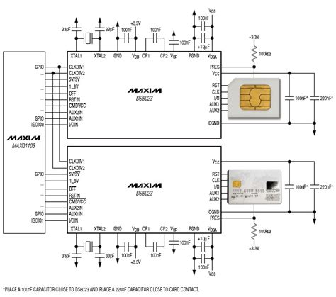 integrated circuit card application specification for debit and credit on chip integrated circuit card application specification for debit and credit on chip 28 images