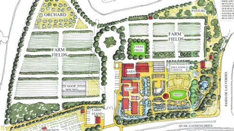 homestead layout plans on 1 acre or less 10 acre farm design search homestead farm layout farm plans and