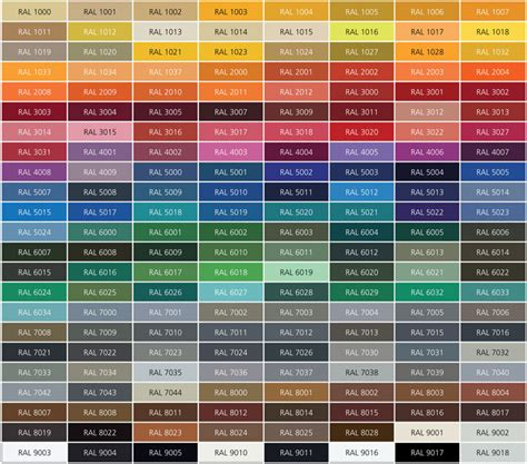sherwin williams color chart ral 1001 pictures to pin on pinsdaddy
