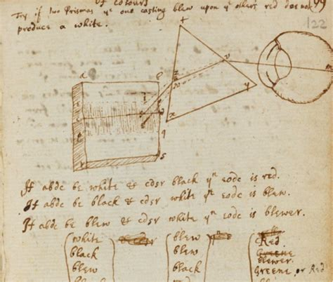 Newton Research Papers by Sir Isaac Newton S Papers Annotated Principia Go Digital Open Culture