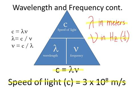 wavelength and frequency of light electromagnetic radiation and light ppt