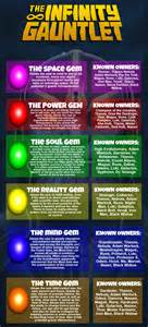 Infinity Gems In Marvel Infinity Stones Infographic Lowbrowcomics
