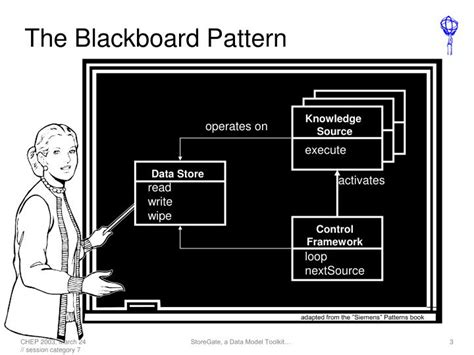 blackboard pattern ppt storeg l te a data model toolkit for the atlas