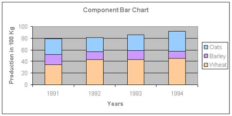 chart components component bar chart emathzone