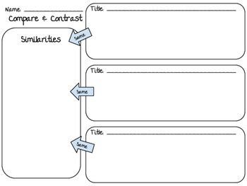 Compare Contrast Graphic Organizer For Essay by Compare And Contrast Graphic Organizer 3 Sources By Powerfulknowledge