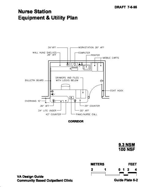 va design criteria nurse station equipment utility plan cboc0050