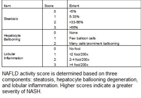 nas score fulltext open access journals peer reviewed articles