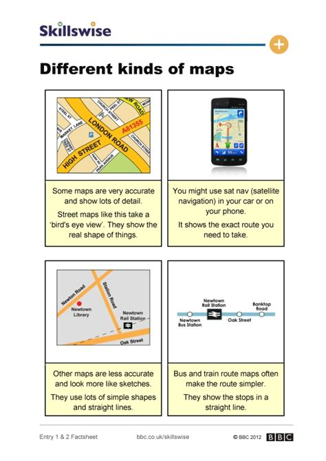 different types of maps different kinds of maps