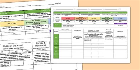 lesson plan template gaeilge weekly plan template for maths template plan maths weekly