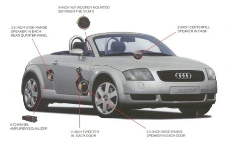 Audi Tt Bose by The Audi Tt Forum View Topic Bose Sound System