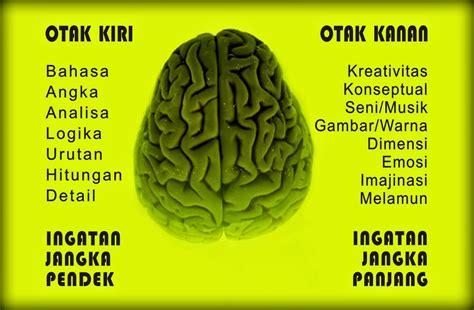 mengasah otak kanan