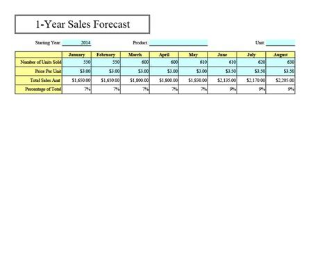sales forecast template 39 sales forecast templates spreadsheets template archive