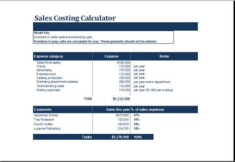 commission payout template sales commission and costing calculators templates excel