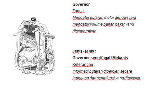 isi bensin apa ya tips otomotif saft7 penghemat bbm alat penghemat bbm terbaik untuk mobil dan