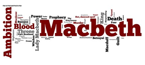 macbeth themes fear macbeth