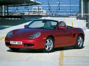Porsche Boxster Reliability by Porsche Boxster 1996 2004 Car Reliability Index