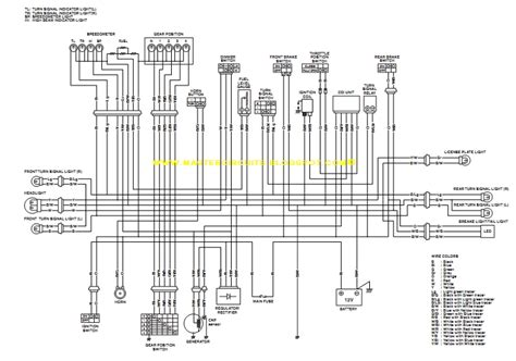 yamaha mio sporty wiring diagram pdf yamaha automotive