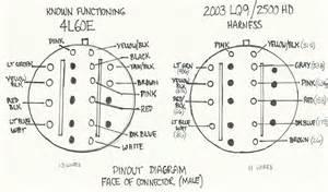 4l60e wiring help see diagrams ls1tech