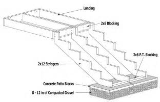 How To Attach Stair Stringers by Alfa Img Showing Gt Deck Stair Stringer Calculator