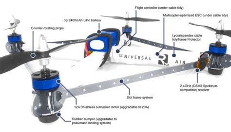 the drone that can follow you home firm reveals personal