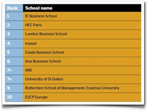 Ft Mba Rankings 2012 by Ie Business School La Mejor Escuela De Negocios Europea