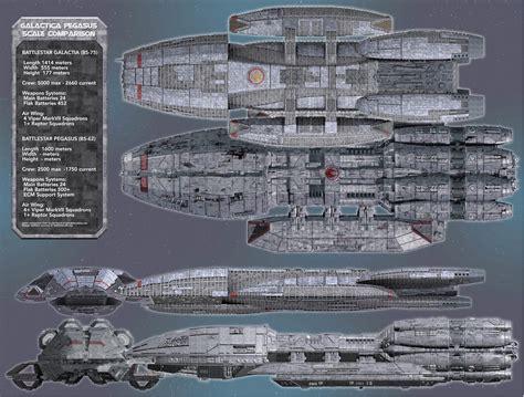 Starship Floor Plan by Battlestar Galactica Size Comparison Charts Science