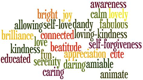 more than 170 pictures with positive words positive words research