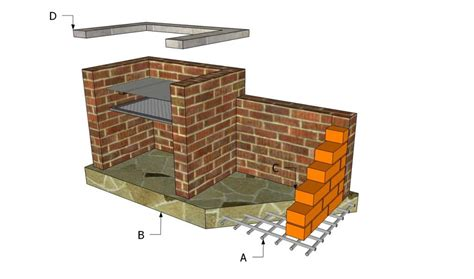 build pit designs free bbq plans on outdoor barbeque outdoor kitchens and smokers