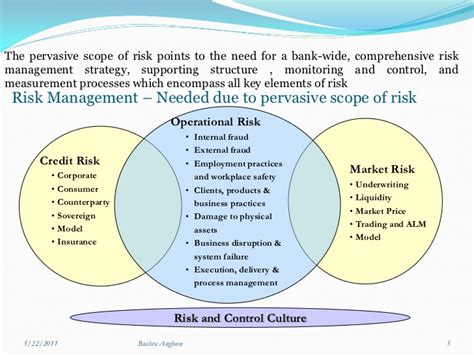 Mba In Insurance And Risk Management Scope by Operational Risk Management Orm