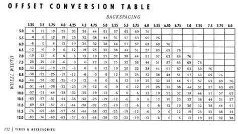 car tire conversion chart autos post