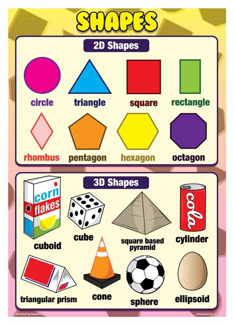list the different shapes ofthe face used inthe shape below new 2d 3d shapes shapes for kids poster ebay