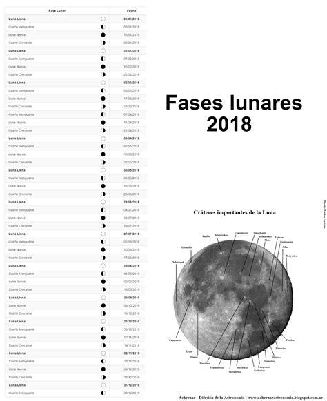 faces de la luna agosto 2016 calendario con fases lunares argentina calendarios fases