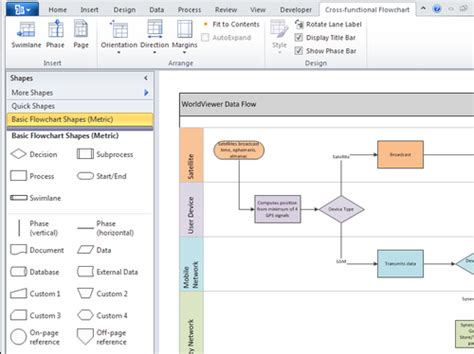 business process visio template overview of process management in microsoft visio 2010