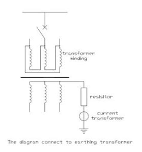 how neutral earthing resistor works china grounding transformer neutral earthing resistor china neutral grounding resistor