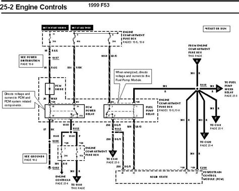 1999 ford f53 wiring diagram wiring diagram with description