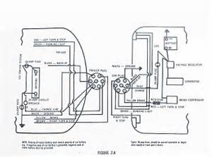 airstream wiring diagrams airstream wiring diagram and circuit schematic