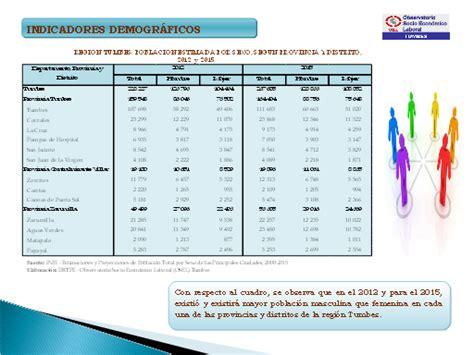inei convocatoria 2016 huancavelica pronunciamientos 2013 organismo supervisor de las autos post