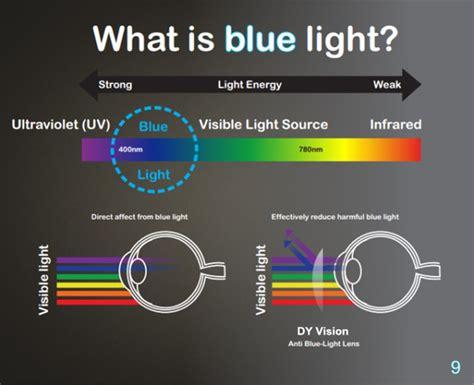 blue light blocking glasses for blue light blocking glasses reduce digital eye strain and