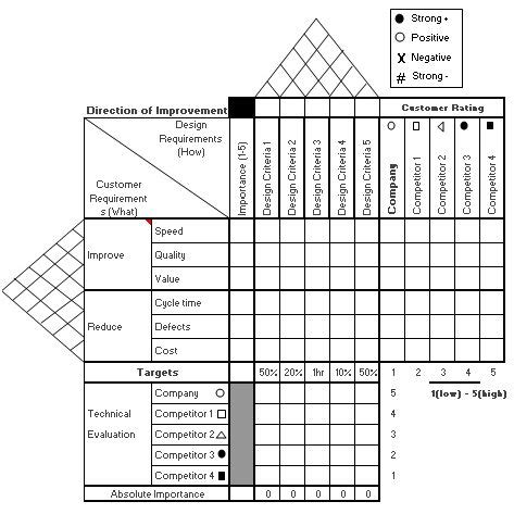 house  quality template  excel business models