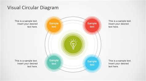 Visual Ppt Templates Visual Circular Diagram Powerpoint Template Slidemodel
