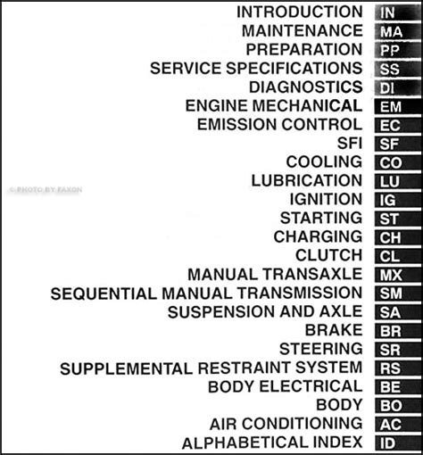manual repair autos 1993 toyota mr2 head up display service manual how to fix a 2005 toyota mr2 firing order index of toyota mr2 mk1 1985 on