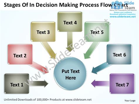 stages of in decision making process flow chart powerpoint