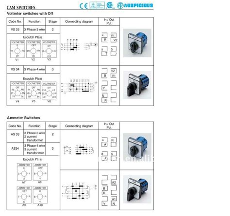 3 phase ammeter selector switch wiring diagram