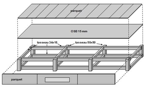 Construire Une Estrade by Confection D Une Estrade Onvasortir Valence