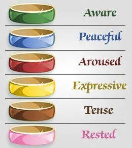 what do the colors on a mood ring 68 best images about my creative quot blingee quot board on